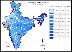 water resources of india Water resources of india by kalipada chatterjee climate change centre development alternatives introduction water is essential for human civilisation, living organisms, and natural habitat it is used for drinking, cleaning, agriculture, transportation, industry, recreation, and animal husbandry, producing.